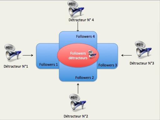 Comment surveiller les terroristes islamistes via les réseaux sociaux ?