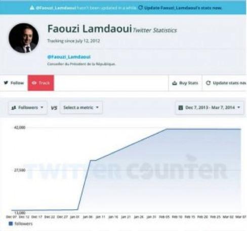 Faouzi Lambadoui