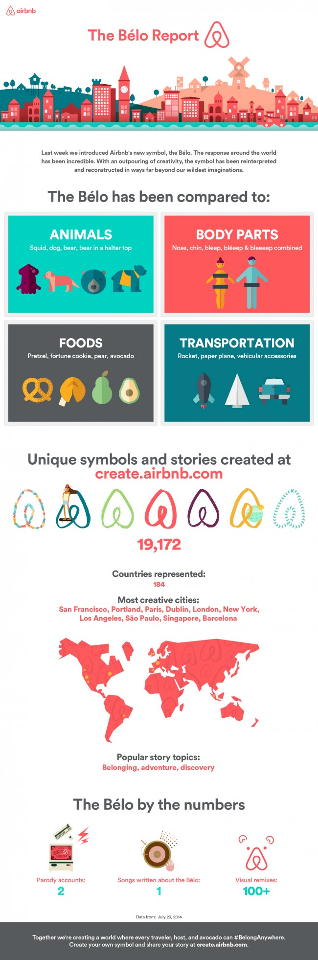 Airbnp3
