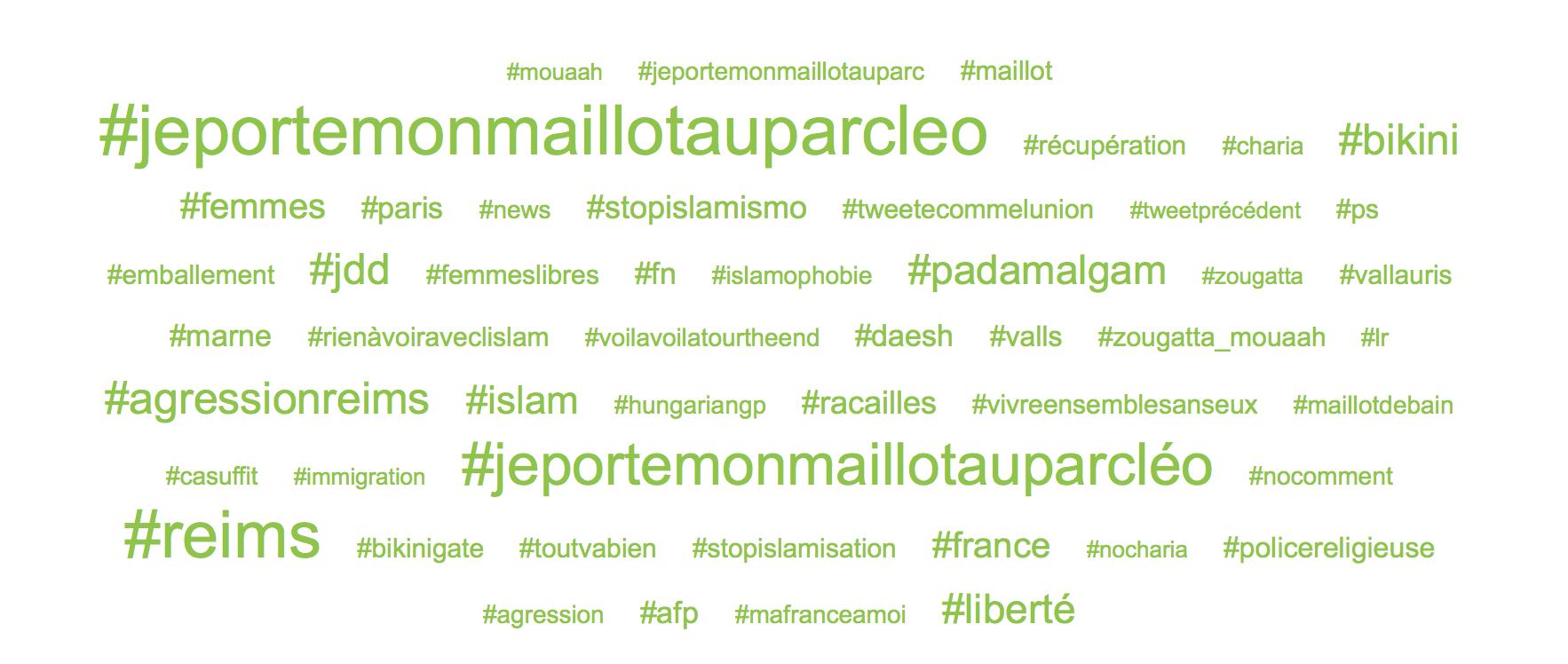 Analyse sémantique reims Maillot