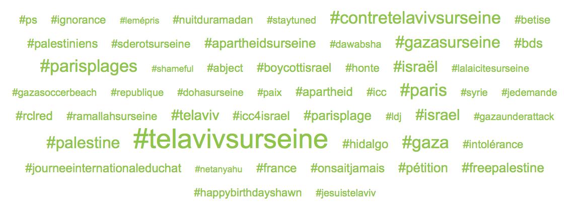 Hashtag TelAvivSurSeine