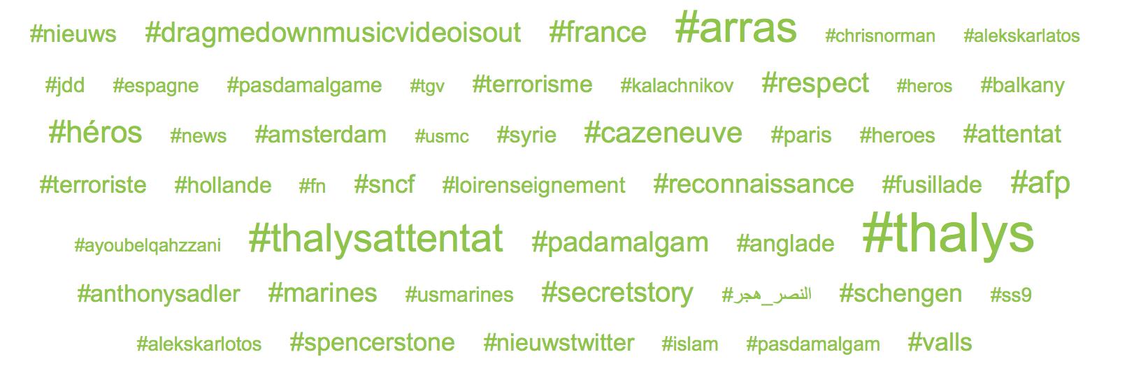 Hashtag attentat Thalys Arras