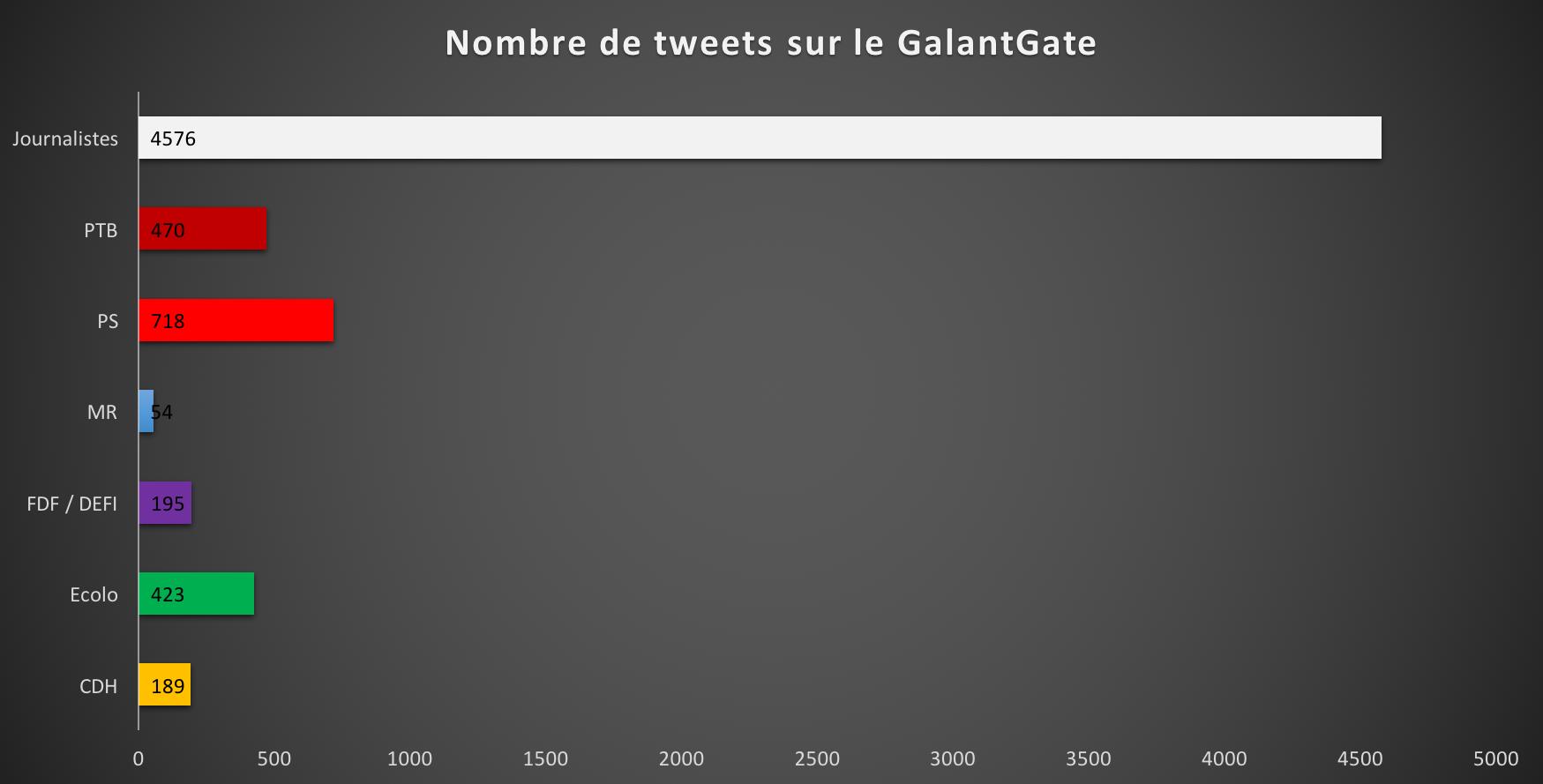 GalantGate2