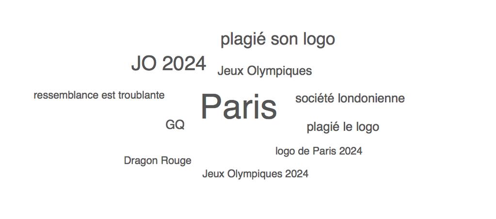 Framing Paris Logo