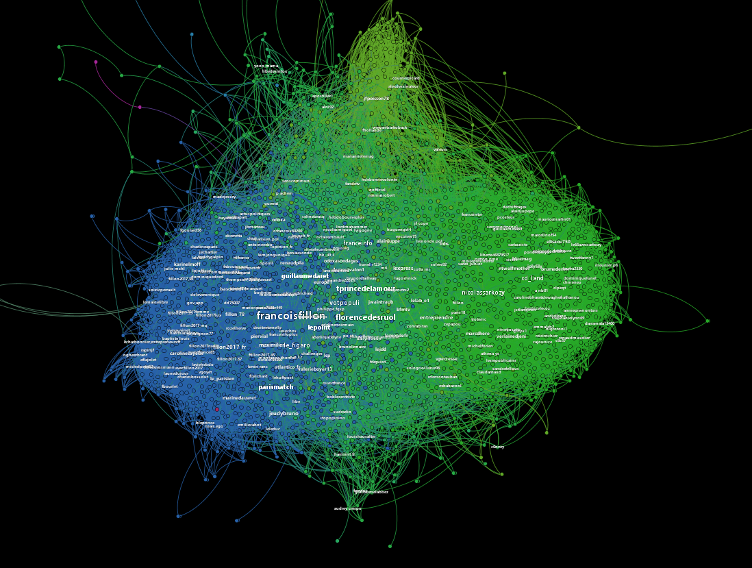 2016-11-14-16_37_58-gephi-0-8-2-project-2