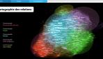 L'importance de l'analyse multicanale des réseaux sociaux. Le cas OVHCloud